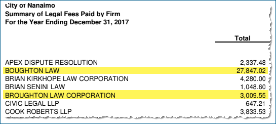 Records obtained though FOI show payment to nonexistent firm Broughton Law Corporation.